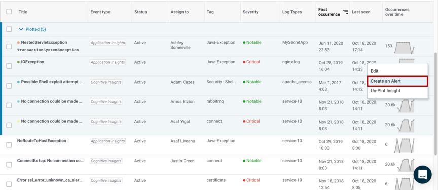 Create an alert for Logz.io Insights