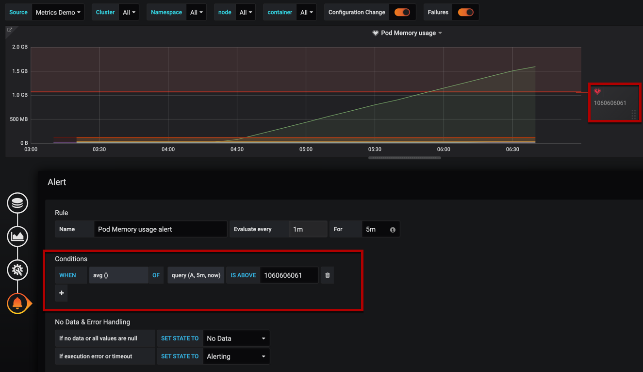 Add Grafana alert to graph panel