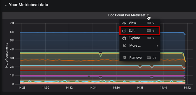 Edit Grafana Graph panel