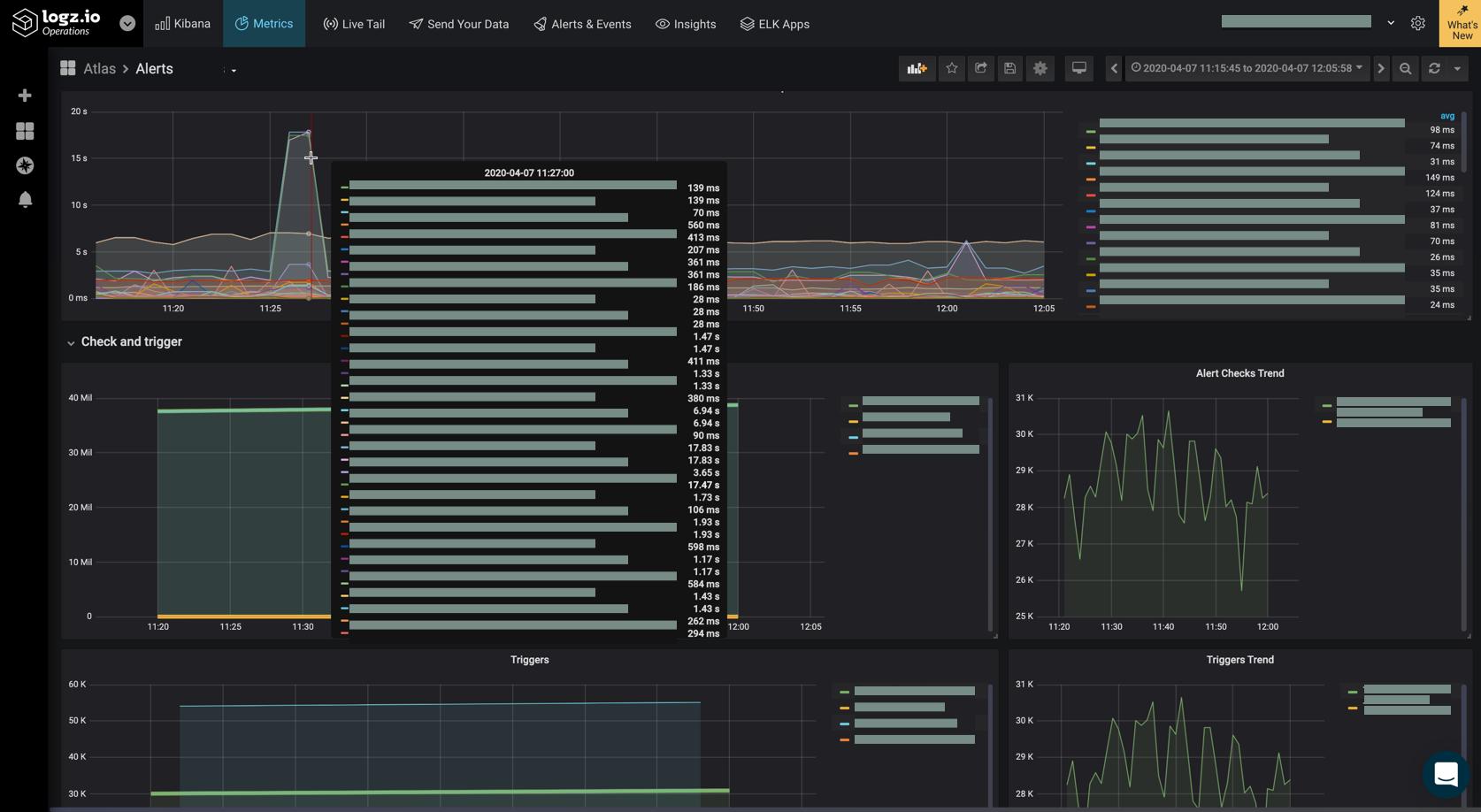 Showcased Metrics dashboard