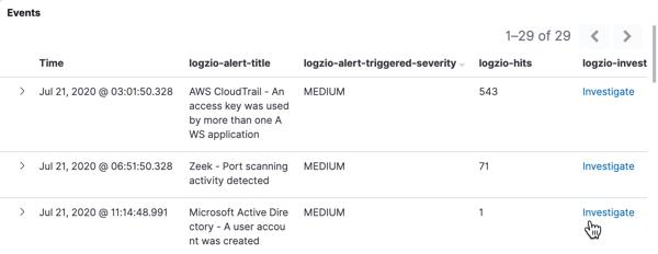 Logz.io Cloud SIEM Summary page
