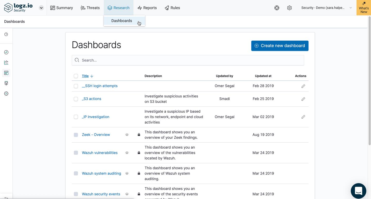 Logz.io Security Dashboards