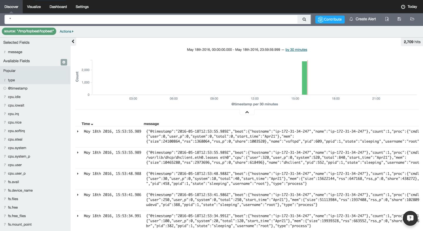 analyzing data output by filebeat