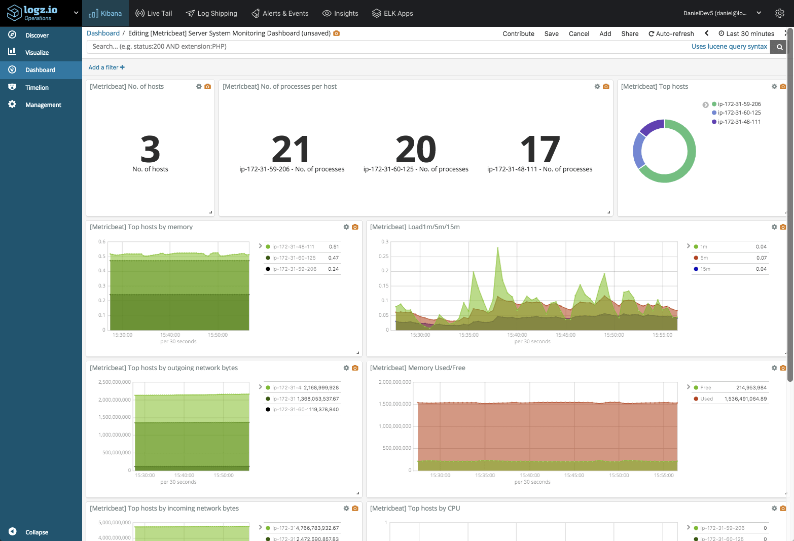 infrastructure logs