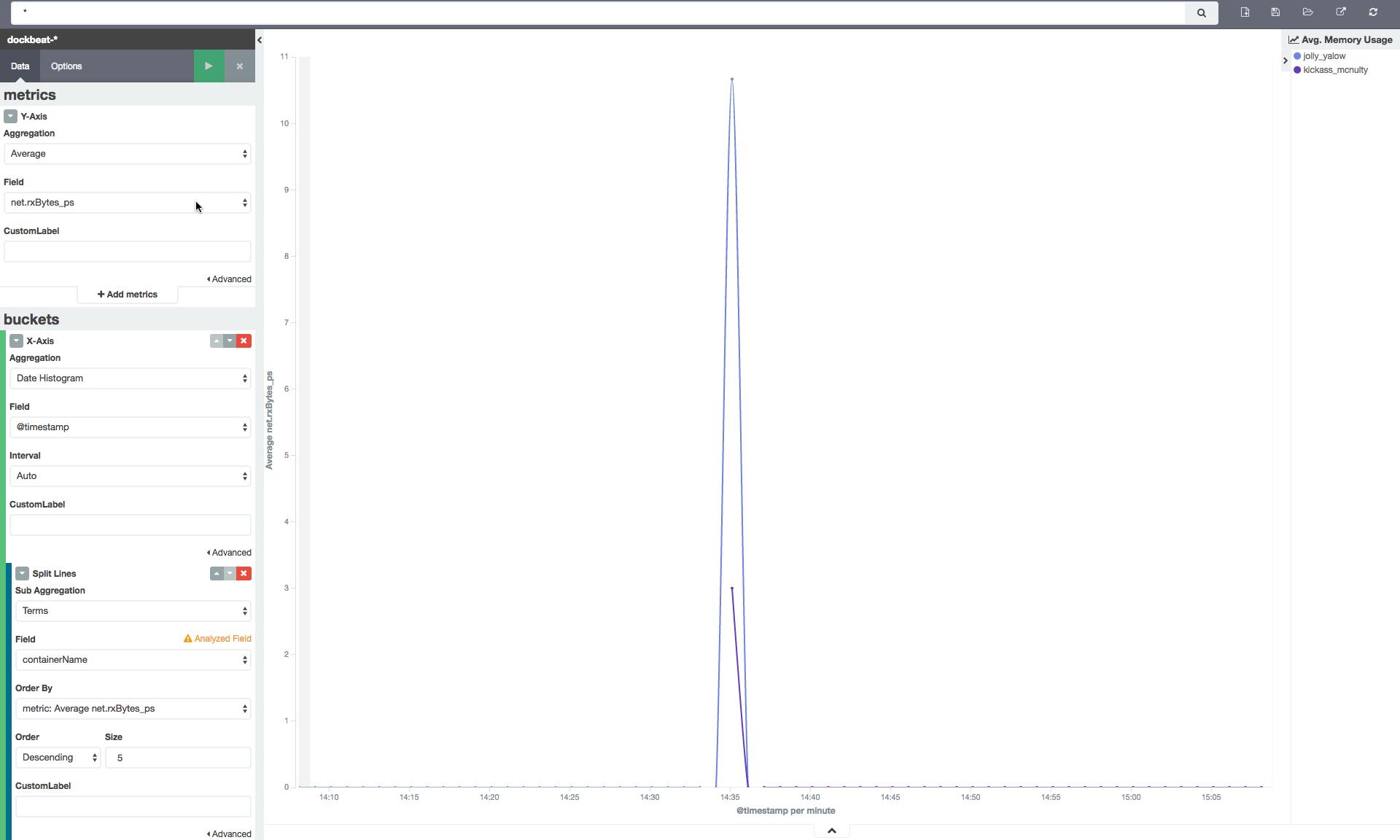dockbeat line chart