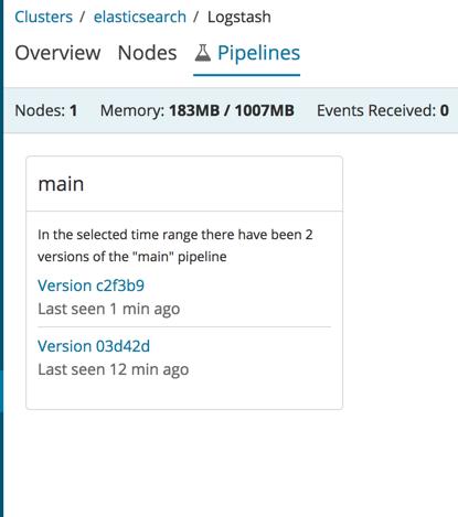 Visualizing Pipeline