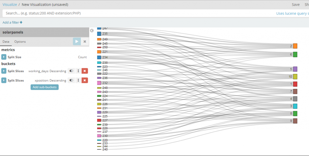 This example is taken from Kibana 5.x, but the plugin is also suited for all later versions