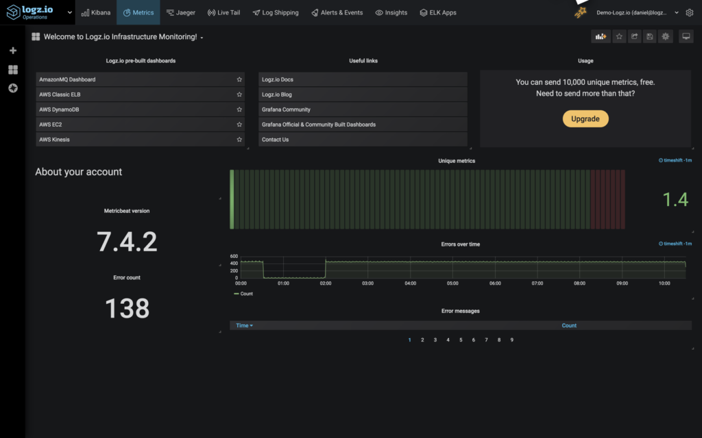 Using Elasticsearch's rollup feature, metrics are automatically aggregated and downsampled. The metrics themselves can be visualized using Grafana, under the Metrics page in Logz.io.