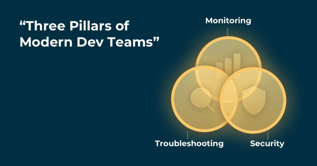 Three pillars of development: monitoring, troubleshooting, and security