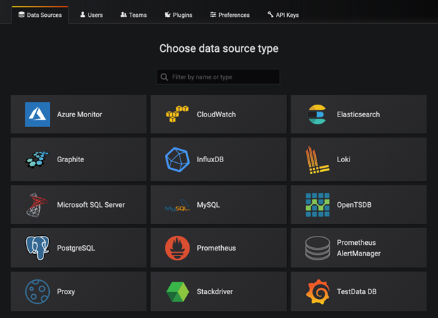 Choose your data source in Grafana