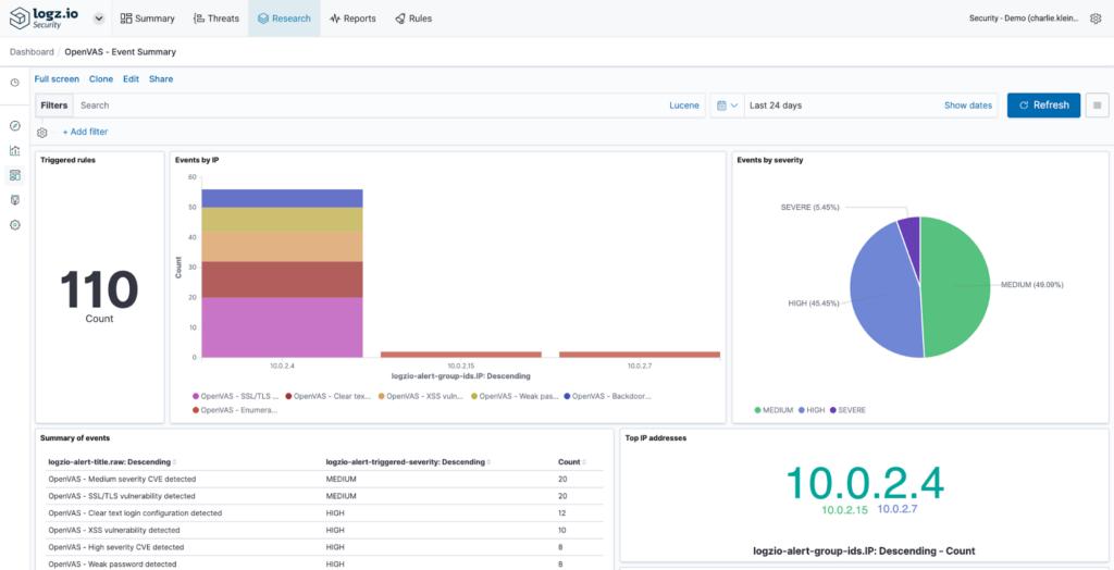 Logz.io Cloud SIEM's 'Events Summary' dashboard for OpenVAS