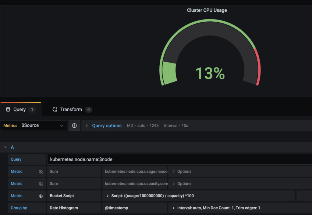 Cluster CPU Usage from Prometheus in Grafana