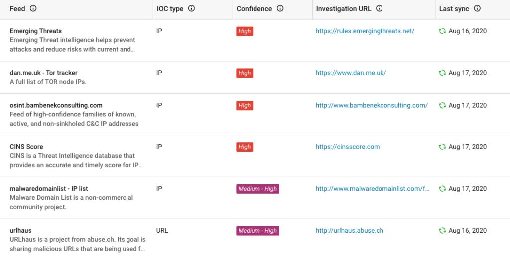 Threat Intelligence Feeds in Logz.io