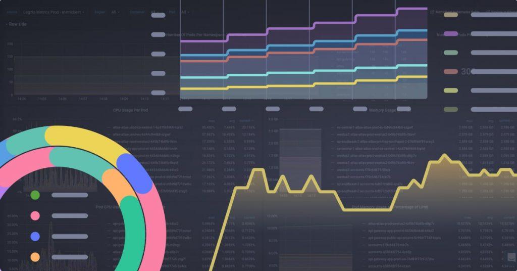 Logz.io Metrics Explore