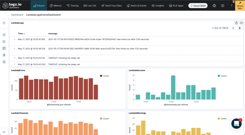 Creating a dashboard of bar visuals in Logz.io
