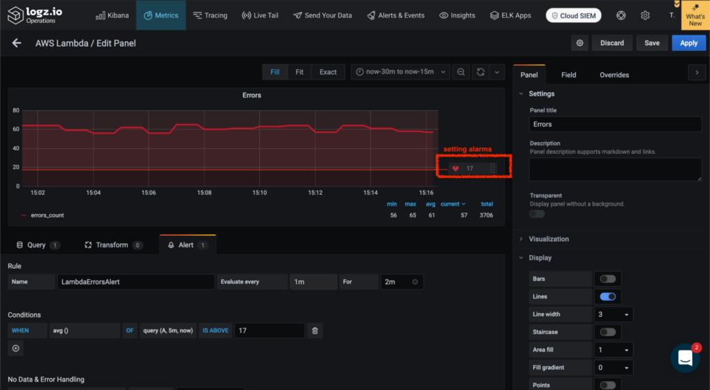 Editing dashboard panel and configuring alarm for AWS metrics dash