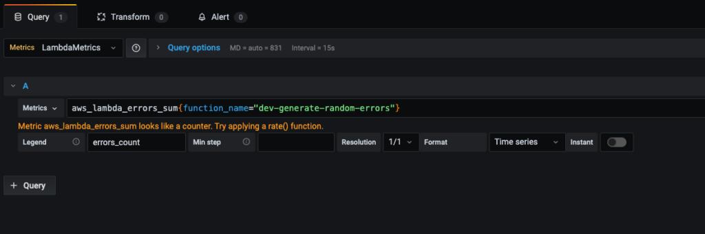 PromQL query for AWS metrics
