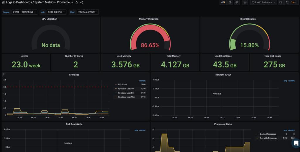 Telegraf and Prometheus Metrics Dashboard for Logz.io